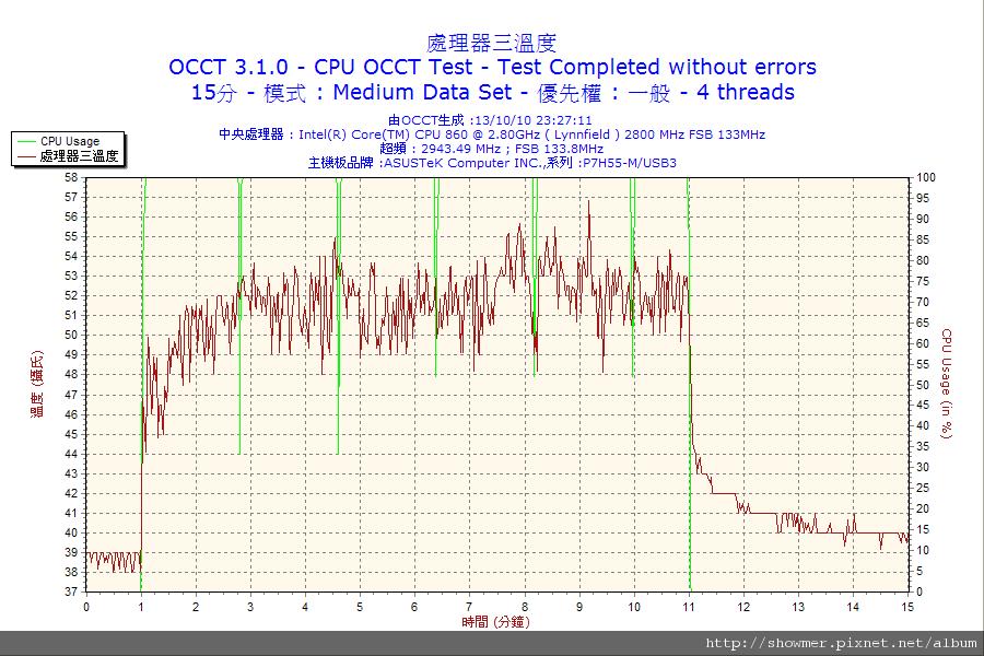 2010-10-13-23h27-CPU3.png