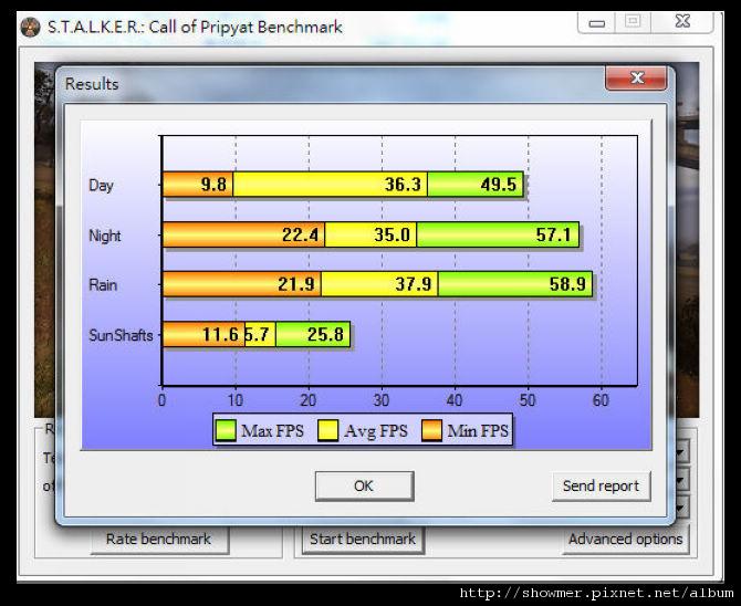 nEO_IMG_stalker-benchmark-ultra.jpg