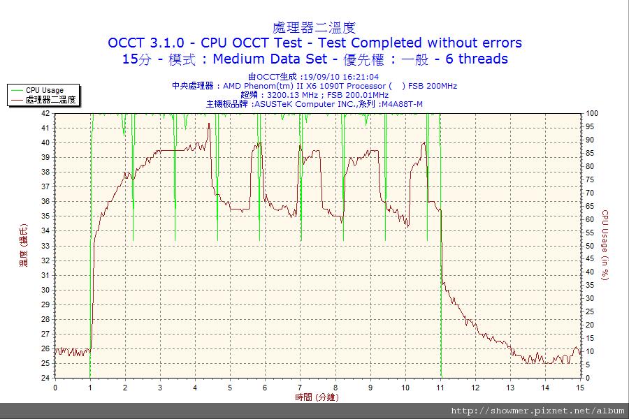 2010-09-19-16h21-CPU2.png