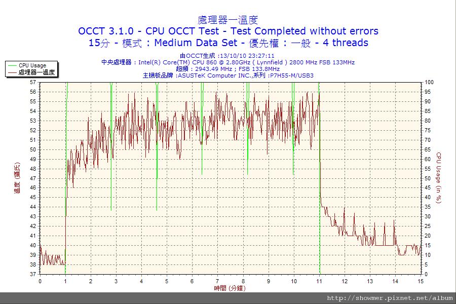 2010-10-13-23h27-CPU1.png