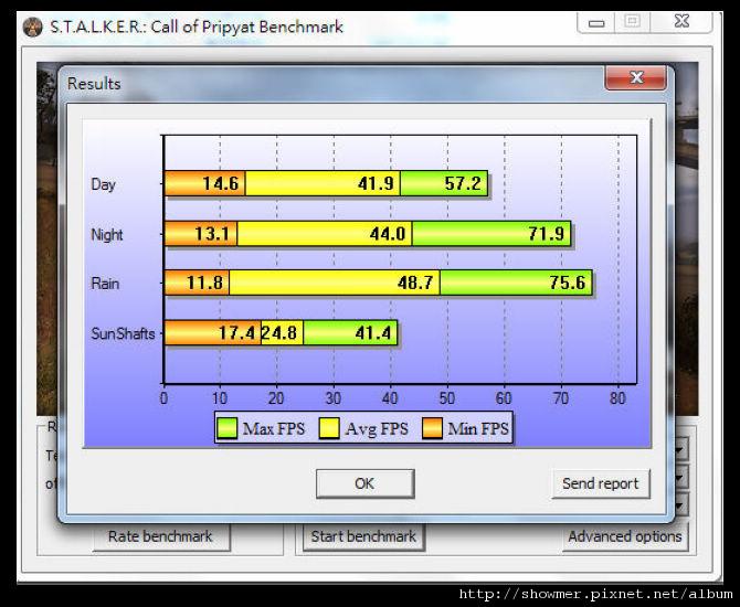 nEO_IMG_stalker-benchmark.jpg