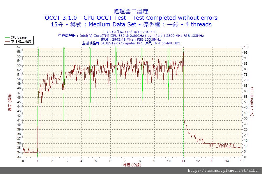2010-10-13-23h27-CPU2.png