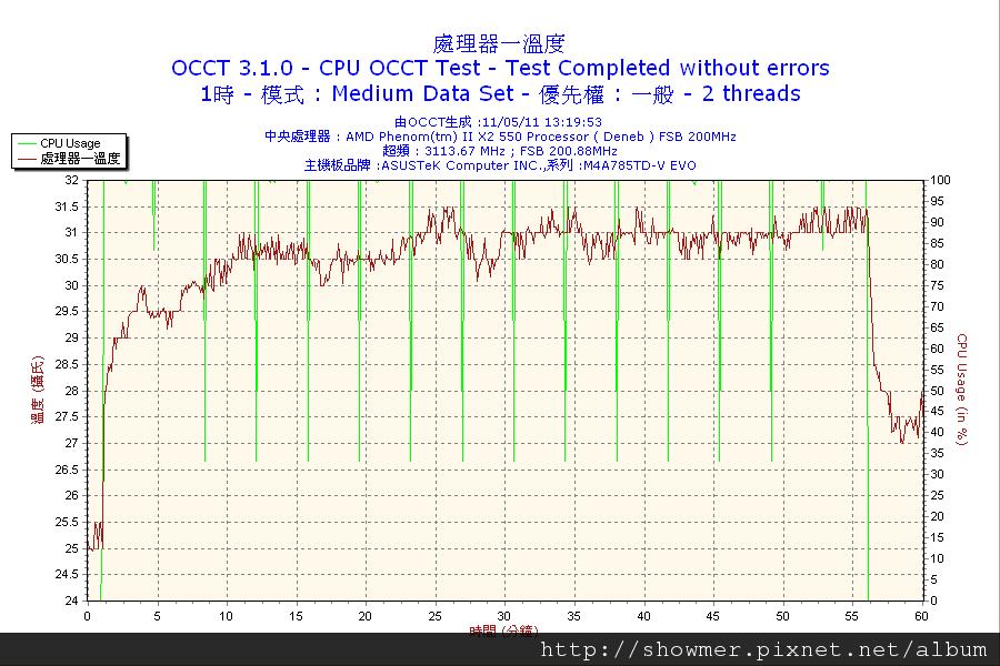 2011-05-11-13h19-CPU1.png