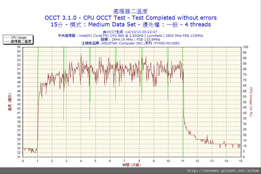 2010-10-14-00h22-CPU2.png