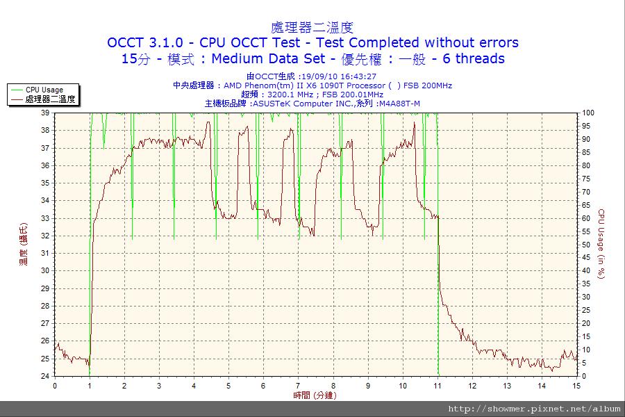 2010-09-19-16h43-CPU2.png