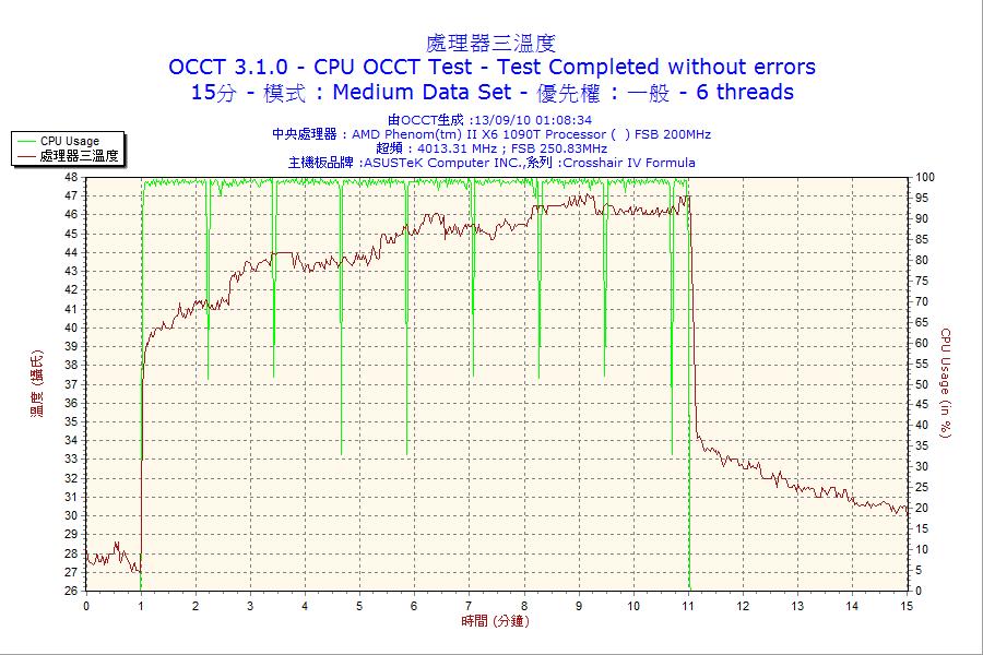 2010-09-13-01h08-CPU3.png