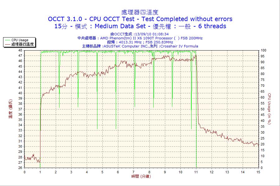2010-09-13-01h08-CPU4.png