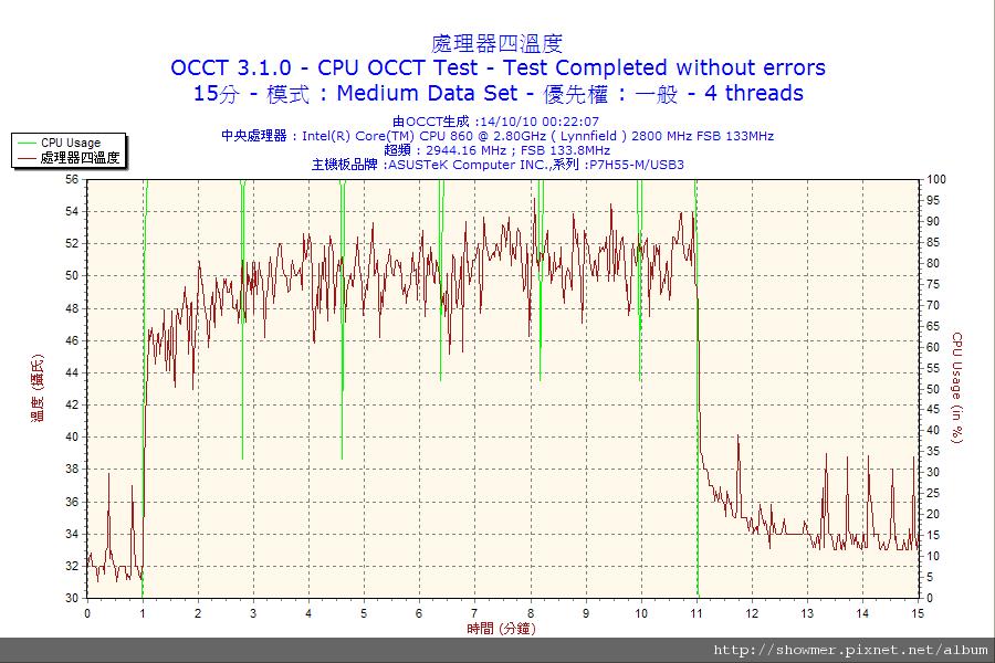 2010-10-14-00h22-CPU4.png