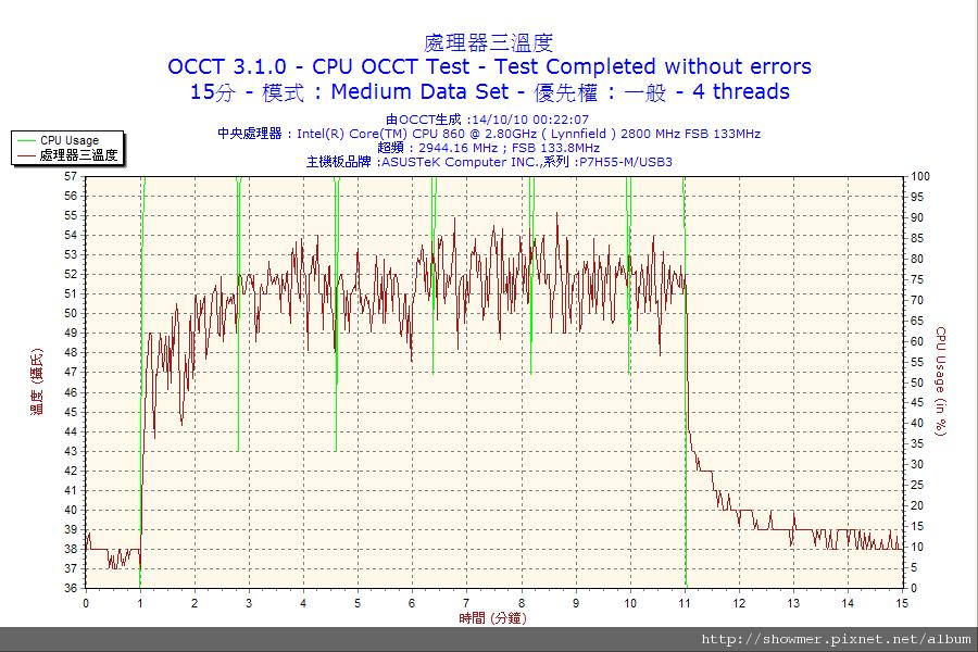 2010-10-14-00h22-CPU3.png