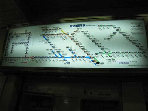 車站內的價位表