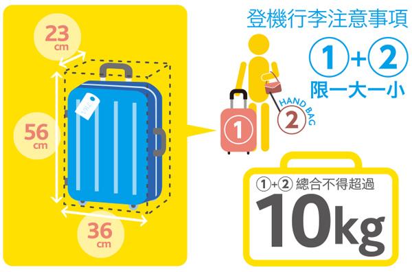 香草航空手提行李