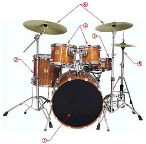 300px-Drumkit.jpg
