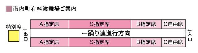 awaodori_m2