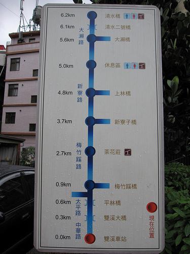 雙溪腳踏車距離 (by ShuLin)