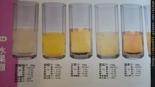 果汁的糖類計算.jpg