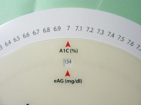 糖化血色素轉換成血糖值