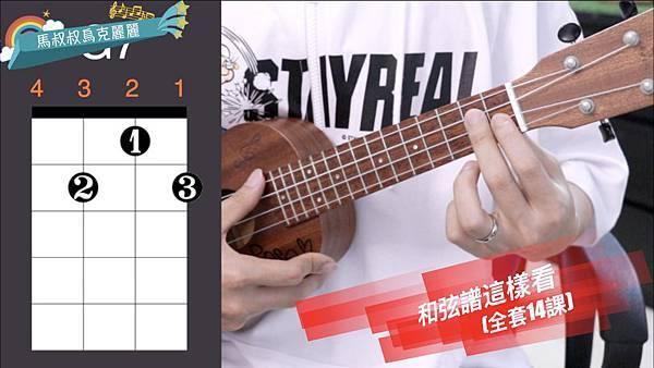 3.和弦譜這樣看.jpg