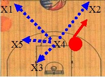 41-4 2-3區域防守下快攻.jpg