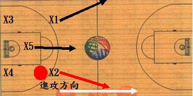 41-7 2-3區域防守下快攻.jpg