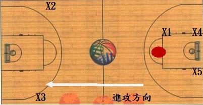 46-1控球後場內涵.jpg