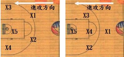 46-2控球後場內涵.jpg
