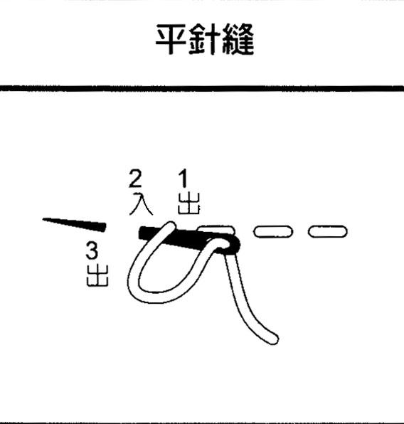平針縫.jpg