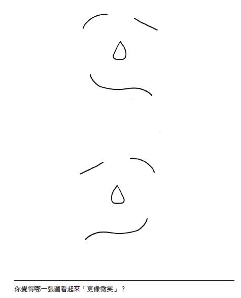 3你覺得哪一張圖看起來「更像微笑」?