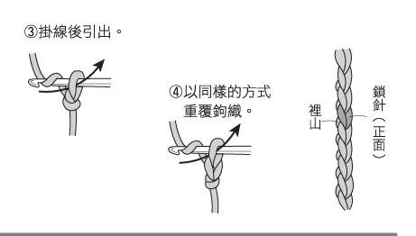 鉤針的基礎織法起針3.jpg