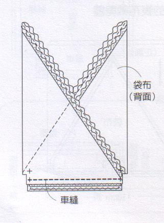 作法4.jpg