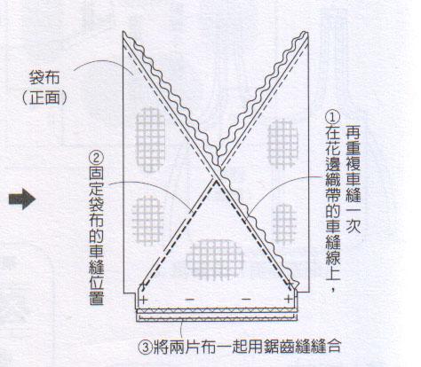 作法3.jpg