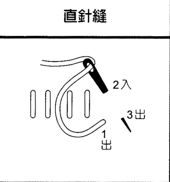 直針縫.jpg