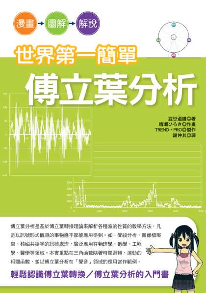 世界第一簡單傅立葉分析.jpg
