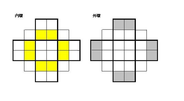 內井六環內外.JPG