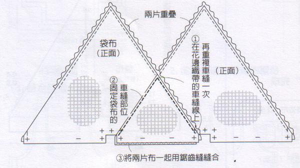 作法2.jpg
