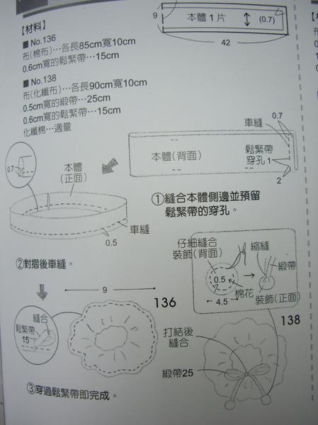 大腸製作圖.jpg