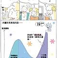 分析變化1.jpg