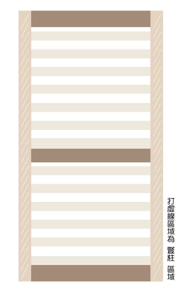 豎柱部落格-06