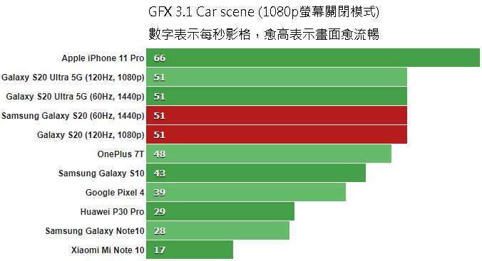 GFX_31_CarScene_1080p_ScrOFF.png