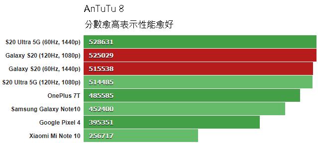 AnTuTu8.png