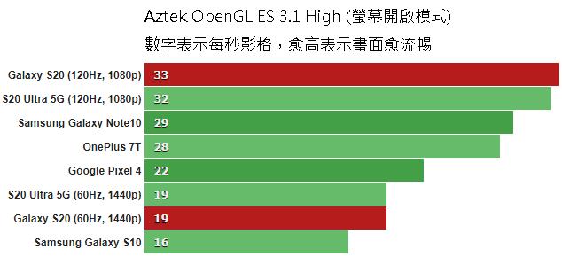 Aztek_OpenGL_ES_31_High_OnScr.png