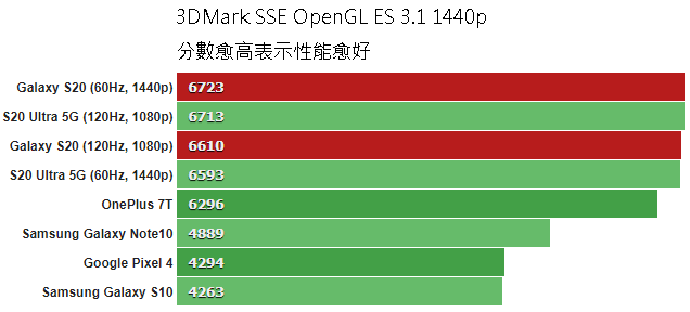 3DMark_SSE_OpenGL_ES31_1440.png