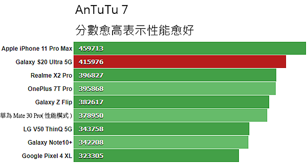 AnTuTu7.png