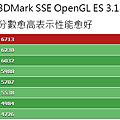 3DMarkSSE_OpenGL_ES_31_1440.png
