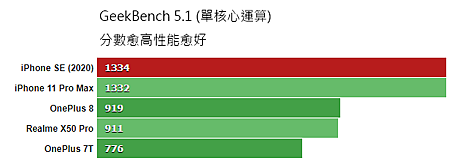 GeekBench51Single.png