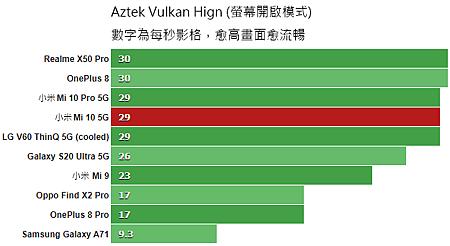 Aztek_Vulkan_High_ScrOn.png