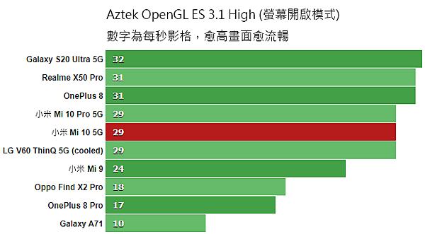 AztekOpenGL_ES31_High_ScrOn.png