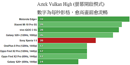 Aztek_Vulkan_High_Scr_On.png