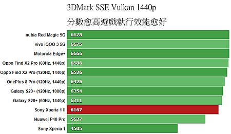 3DMark_SSE_Vulkan_1440p.png