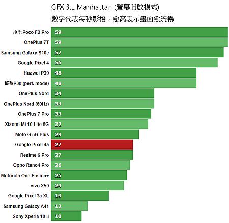GFX31_Manhattan_Scr_ON.png