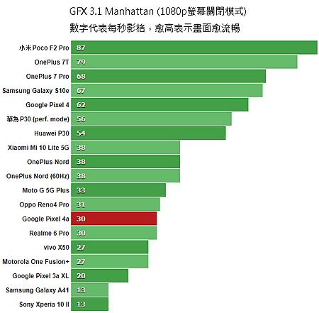 GFX31_Manhattan_1080p_Scr_OFF.png